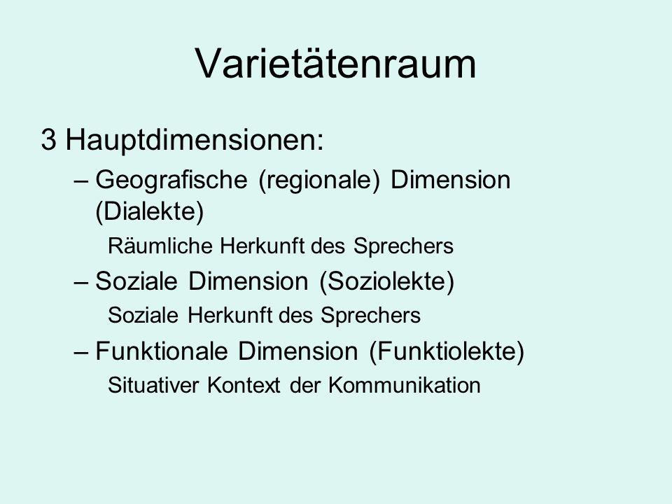 Varietätenraum 3 Hauptdimensionen: –Geografische (regionale) Dimension (Dialekte) Räumliche Herkunft des Sprechers –Soziale Dimension (Soziolekte) Soz