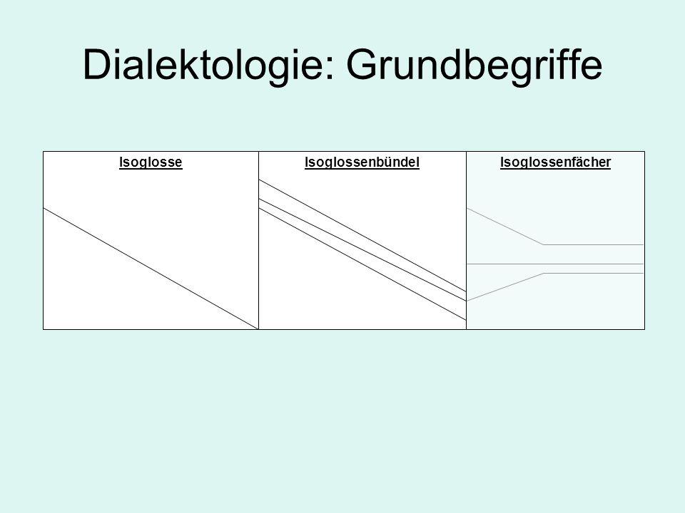Dialektologie: Grundbegriffe IsoglosseIsoglossenbündelIsoglossenfächer