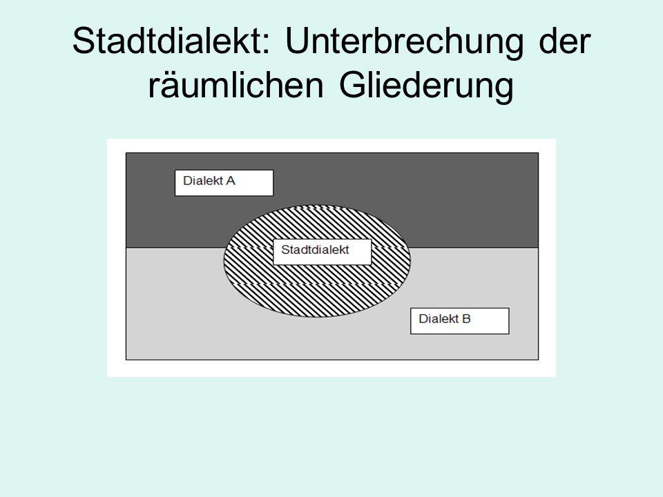 Stadtdialekt: Unterbrechung der räumlichen Gliederung