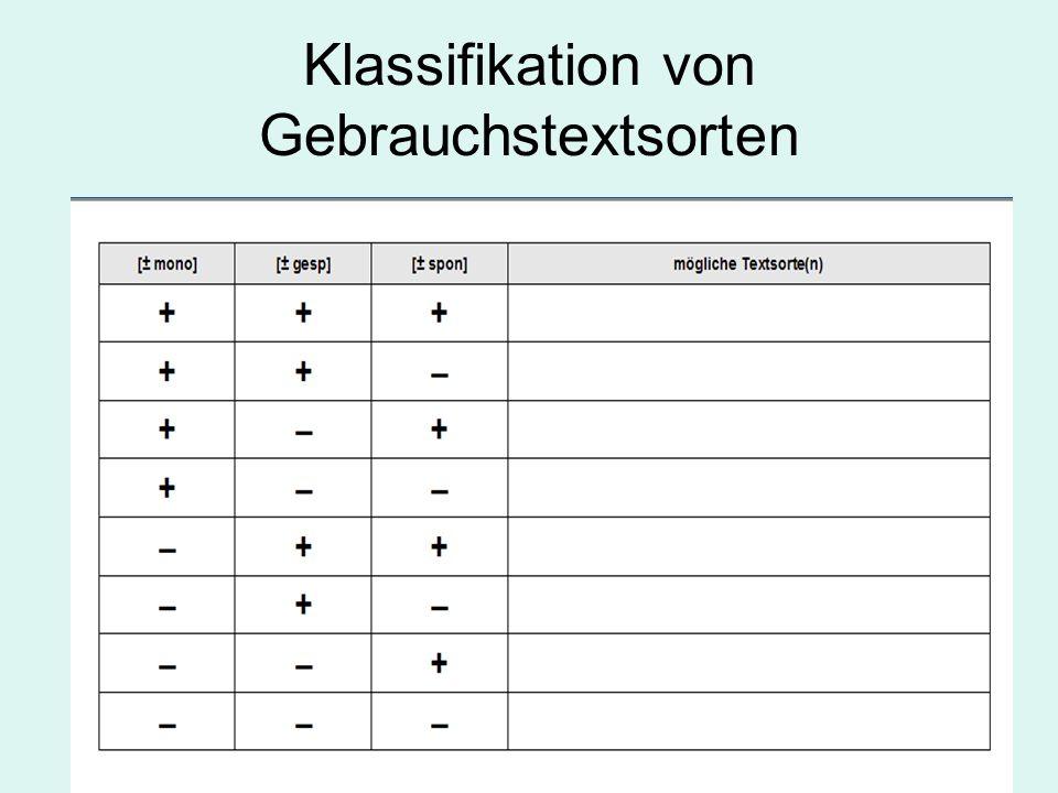 Klassifikation von Gebrauchstextsorten