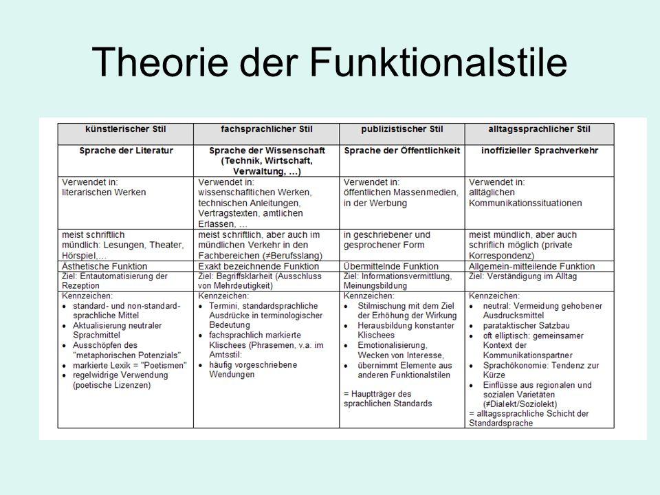 Theorie der Funktionalstile