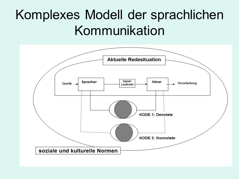 Erweitertes Varietätenmodell