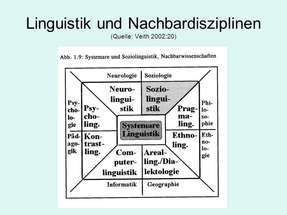 Verhältnis Linguistik – Soziologie: Soziolinguistik - Sprachsoziologie LinguistikSoziologie Sprache Gesellschaft Soziolinguistik Sprachsoziologie