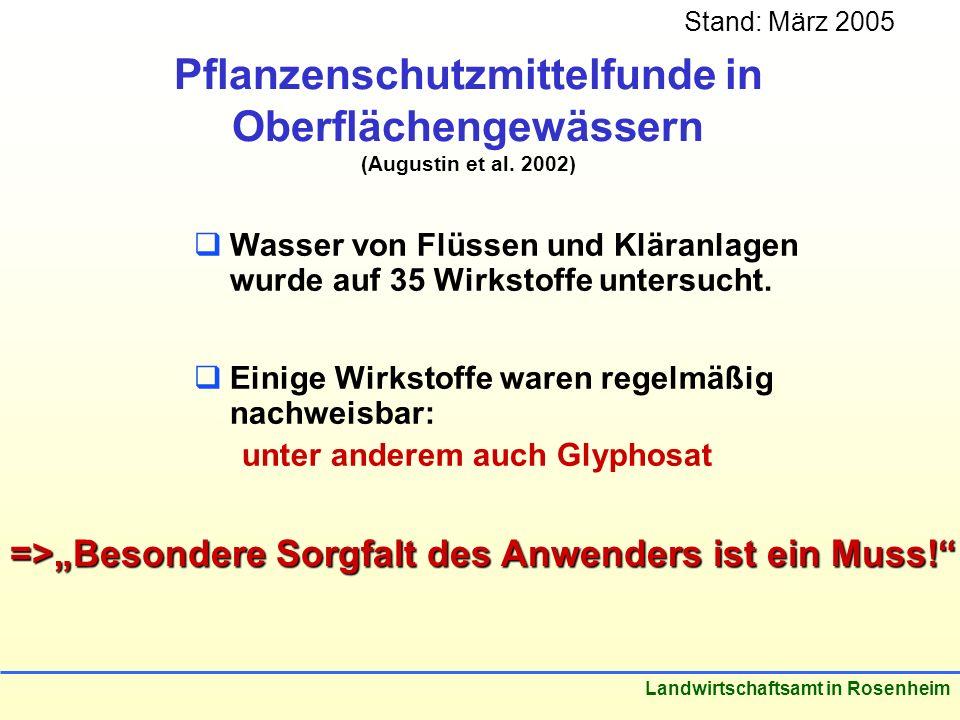 Stand: März 2005 Landwirtschaftsamt in Rosenheim Pflanzenschutzmittelfunde in Oberflächengewässern (Augustin et al. 2002) =>Besondere Sorgfalt des Anw