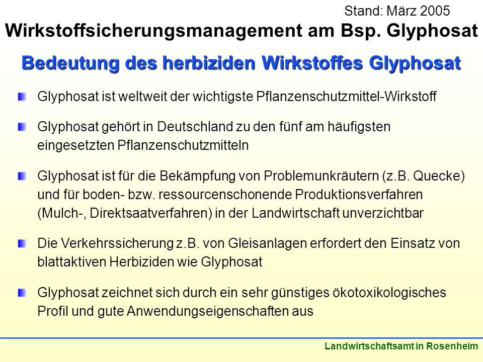 Stand: März 2005 Landwirtschaftsamt in Rosenheim Wirkstoffsicherungsmanagement am Bsp. Glyphosat Glyphosat ist weltweit der wichtigste Pflanzenschutzm