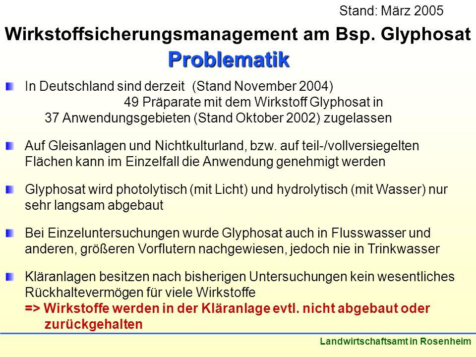 Stand: März 2005 Landwirtschaftsamt in Rosenheim In Deutschland sind derzeit (Stand November 2004) 49 Präparate mit dem Wirkstoff Glyphosat in 37 Anwendungsgebieten (Stand Oktober 2002) zugelassen Auf Gleisanlagen und Nichtkulturland, bzw.