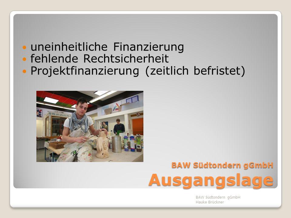 BAW Südtondern gGmbH derzeitige Finanzierungmodelle ESF – Projektförderung (MV) Schleswig-Holsteinfond und Kofinanzierung aus SGB II (SH) Bildungsministerium (Ersatzschule, BVJ- Mittel) SGB II i.v.m.