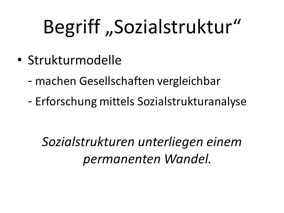 Begriff Sozialstruktur Strukturmodelle - machen Gesellschaften vergleichbar - Erforschung mittels Sozialstrukturanalyse Sozialstrukturen unterliegen e