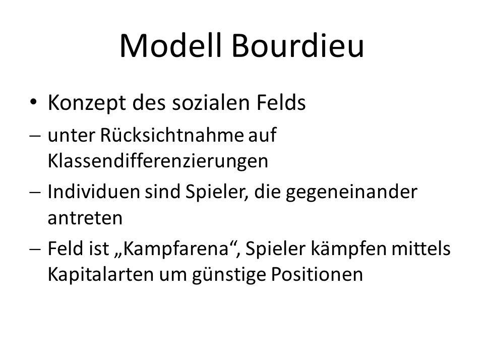 Modell Bourdieu Konzept des sozialen Felds unter Rücksichtnahme auf Klassendifferenzierungen Individuen sind Spieler, die gegeneinander antreten Feld