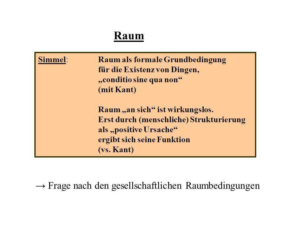Raum Simmel:Raum als formale Grundbedingung für die Existenz von Dingen, conditio sine qua non (mit Kant) Raum an sich ist wirkungslos. Erst durch (me