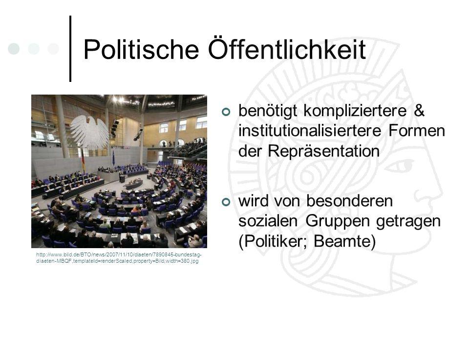 Politische Öffentlichkeit benötigt kompliziertere & institutionalisiertere Formen der Repräsentation wird von besonderen sozialen Gruppen getragen (Po