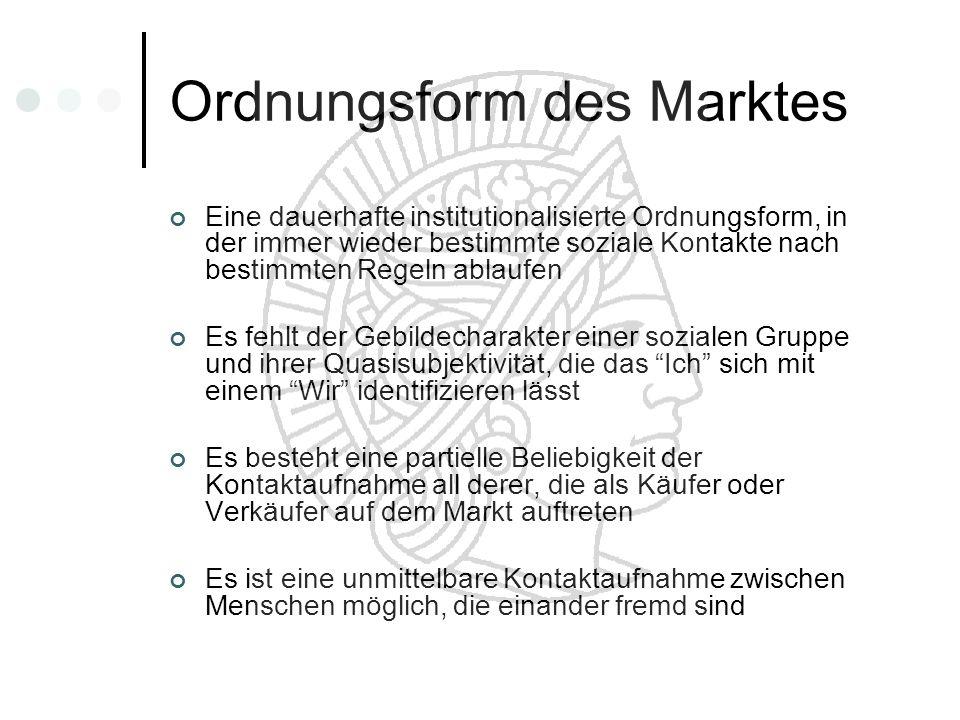 Ordnungsform des Marktes Eine dauerhafte institutionalisierte Ordnungsform, in der immer wieder bestimmte soziale Kontakte nach bestimmten Regeln abla
