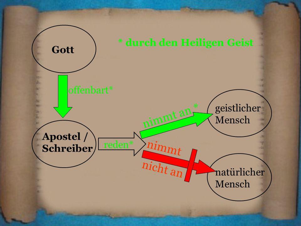 Gott Apostel / Schreiber geistlicher Mensch natürlicher Mensch nimmt an * nimmt nicht an reden* offenbart* * durch den Heiligen Geist