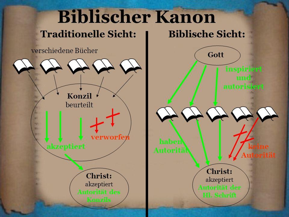 Biblischer Kanon verschiedene Bücher Konzil beurteilt akzeptiert verworfen Christ: akzeptiert Autorität des Konzils Christ: akzeptiert Autorität der H