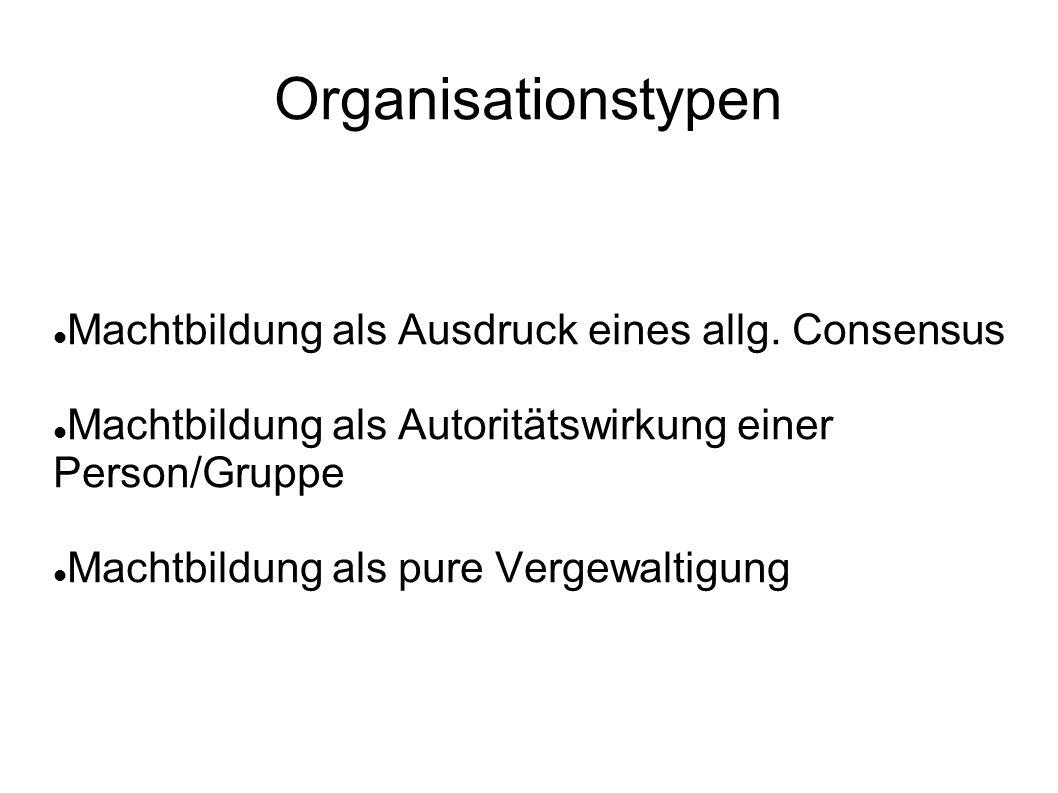 Organisationstypen Machtbildung als Ausdruck eines allg. Consensus Machtbildung als Autoritätswirkung einer Person/Gruppe Machtbildung als pure Vergew