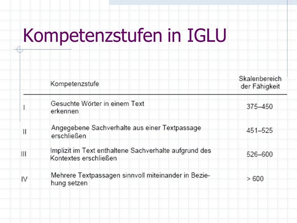 Kompetenzstufen in IGLU