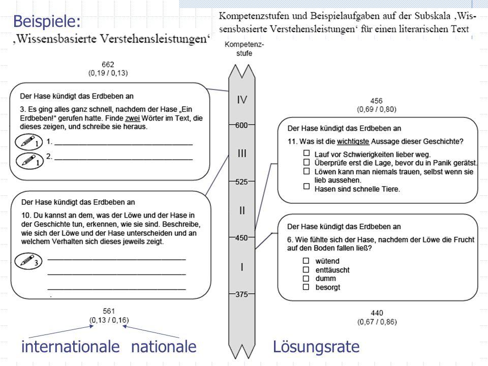internationalenationale Lösungsrate Beispiele: