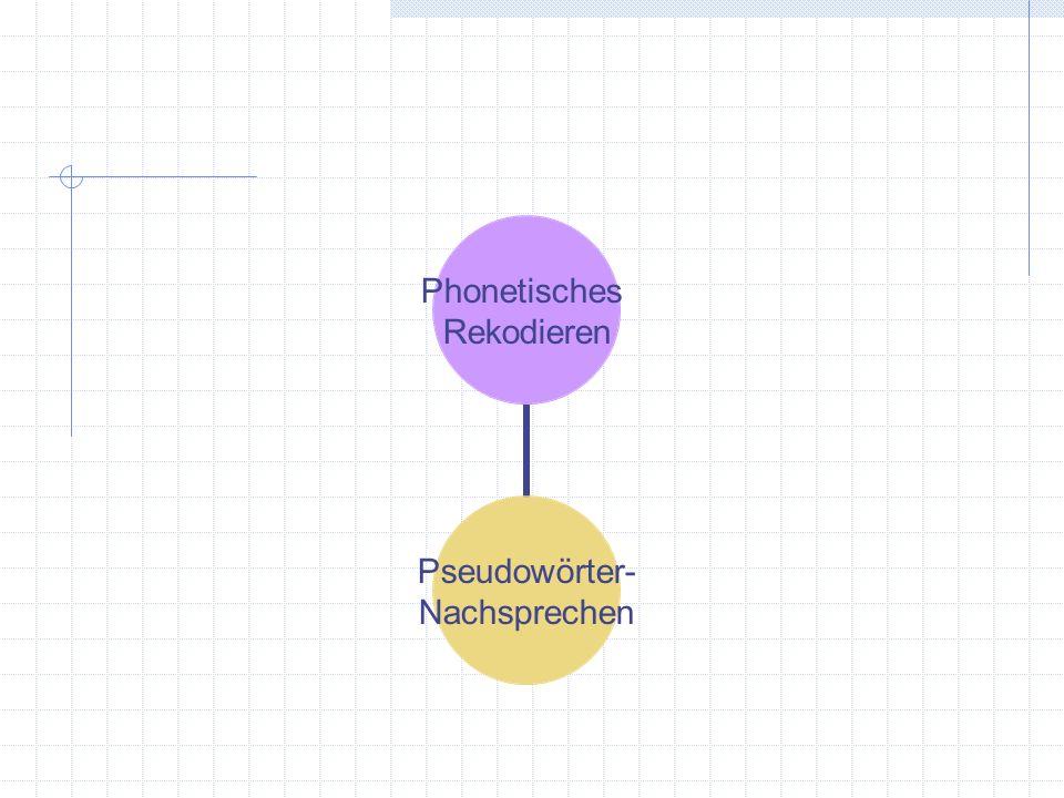 Phonetisches Rekodieren Pseudowörter- Nachsprechen