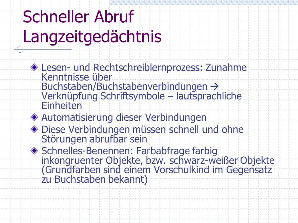 Schneller Abruf Langzeitgedächtnis Lesen- und Rechtschreiblernprozess: Zunahme Kenntnisse über Buchstaben/Buchstabenverbindungen Verknüpfung Schriftsy