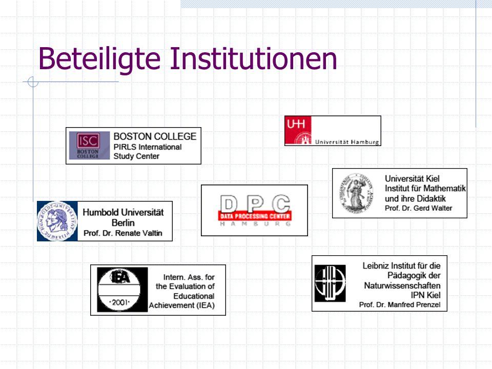 Beteiligte Institutionen