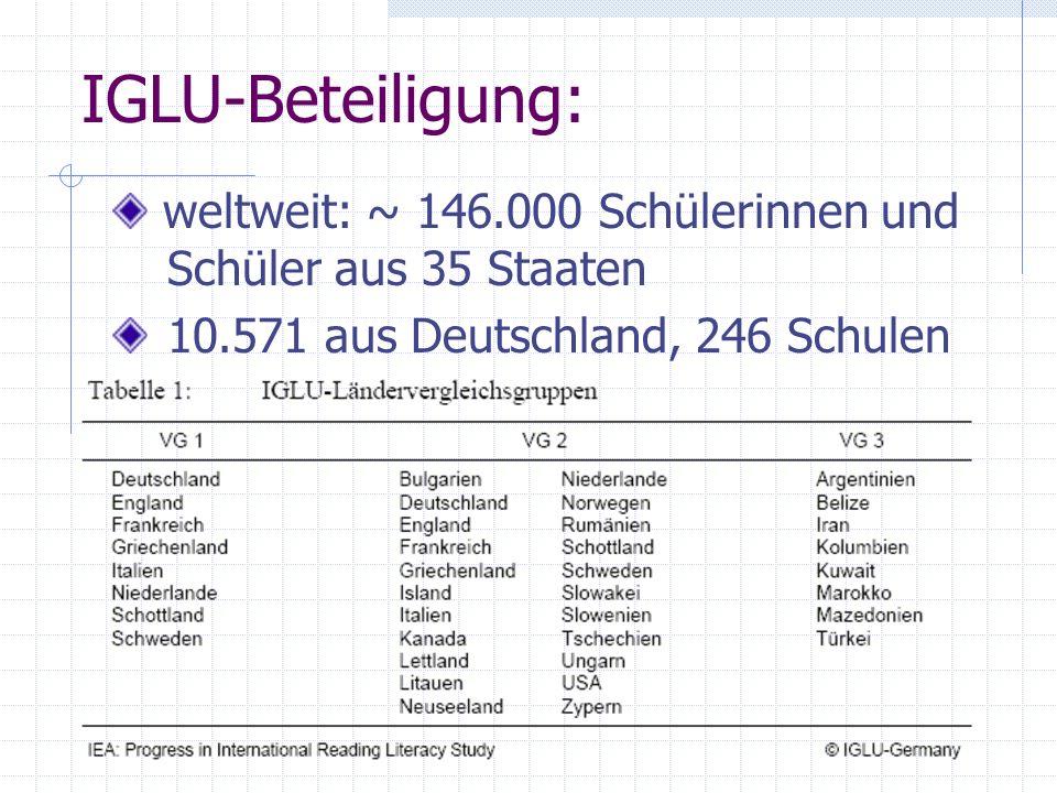 IGLU-Beteiligung: weltweit: ~ 146.000 Schülerinnen und Schüler aus 35 Staaten 10.571 aus Deutschland, 246 Schulen