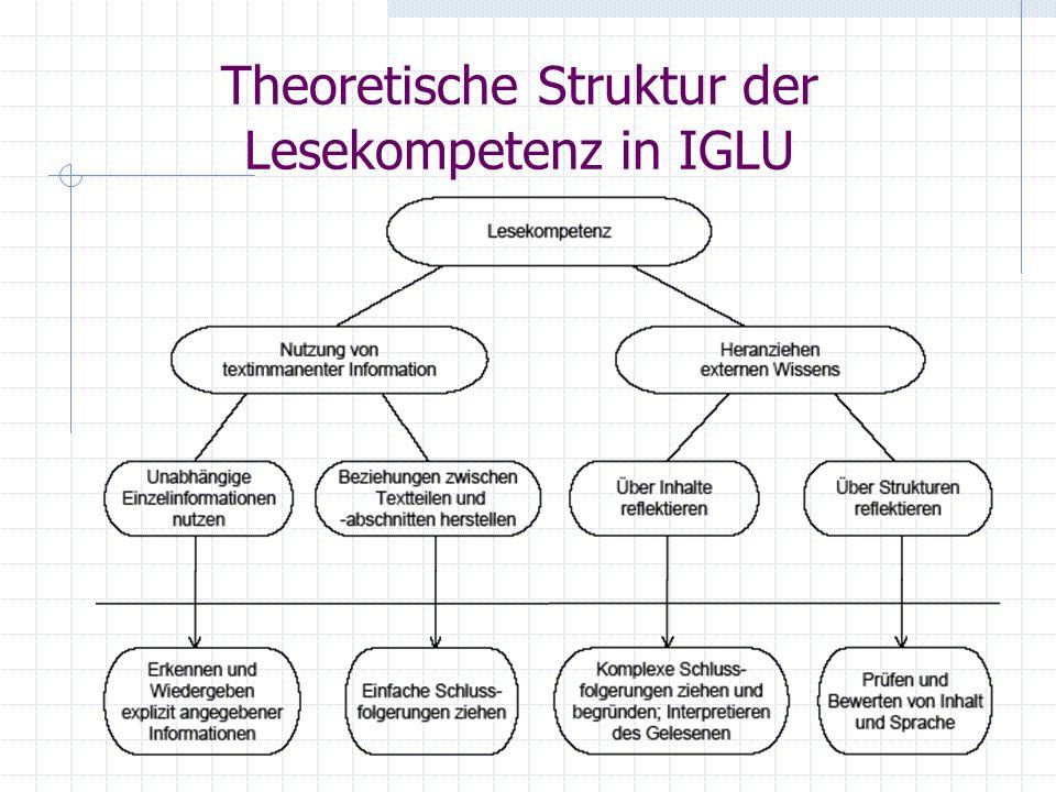 Theoretische Struktur der Lesekompetenz in IGLU
