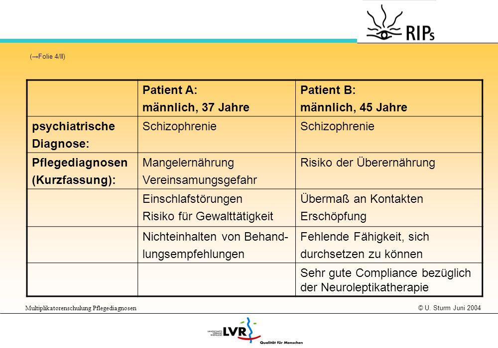 © U. Sturm Juni 2004 Multiplikatorenschulung Pflegediagnosen (Folie 4/II) Patient A: männlich, 37 Jahre Patient B: männlich, 45 Jahre psychiatrische D