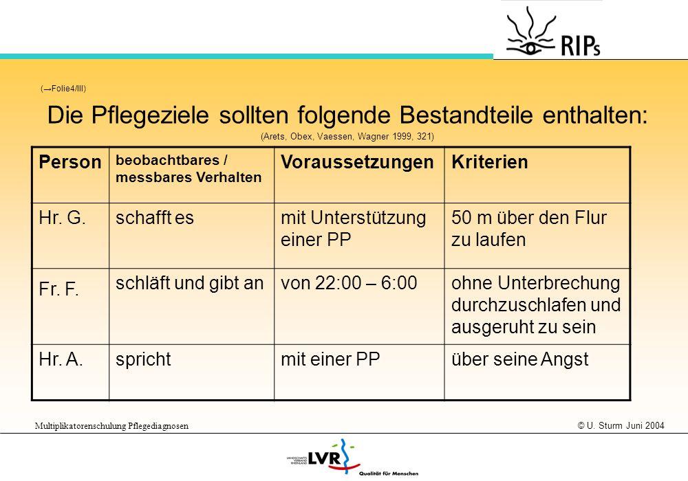 © U. Sturm Juni 2004 Multiplikatorenschulung Pflegediagnosen (Folie4/III) Die Pflegeziele sollten folgende Bestandteile enthalten: (Arets, Obex, Vaess