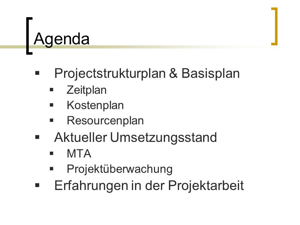 Agenda Projectstrukturplan & Basisplan Zeitplan Kostenplan Resourcenplan Aktueller Umsetzungsstand MTA Projektüberwachung Erfahrungen in der Projektar
