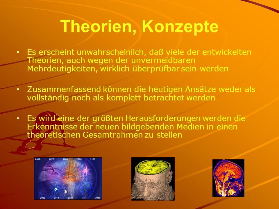Theorien, Konzepte Es erscheint unwahrscheinlich, daß viele der entwickelten Theorien, auch wegen der unvermeidbaren Mehrdeutigkeiten, wirklich überpr