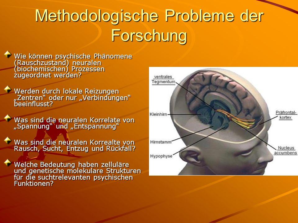 Methodologische Probleme der Forschung Wie können psychische Phänomene (Rauschzustand) neuralen (biochemischen) Prozessen zugeordnet werden? Werden du