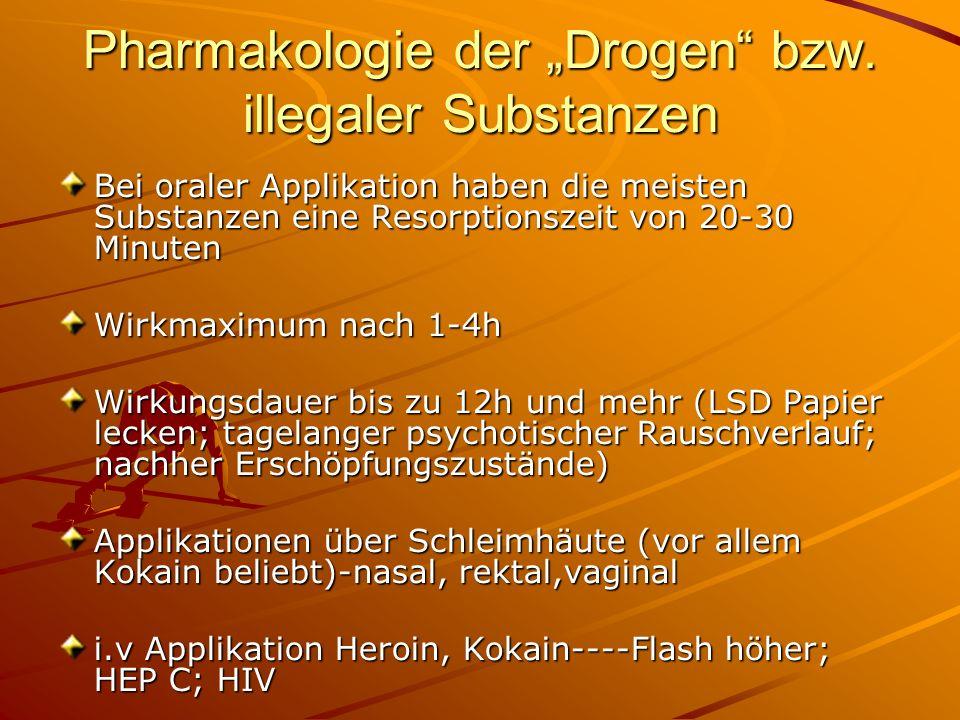 Pharmakologie der Drogen bzw. illegaler Substanzen Bei oraler Applikation haben die meisten Substanzen eine Resorptionszeit von 20-30 Minuten Wirkmaxi