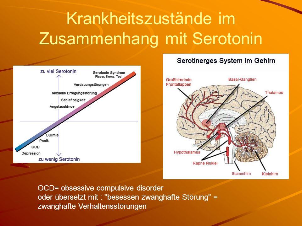 Krankheitszustände im Zusammenhang mit Serotonin OCD= obsessive compulsive disorder oder übersetzt mit :