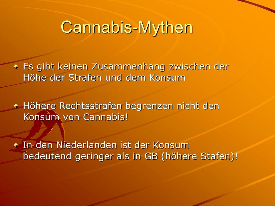 Cannabis-Mythen Es gibt keinen Zusammenhang zwischen der Höhe der Strafen und dem Konsum Höhere Rechtsstrafen begrenzen nicht den Konsum von Cannabis!