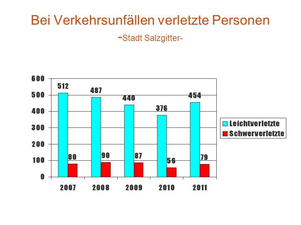 Bei Verkehrsunfällen verletzte Personen - Stadt Salzgitter-