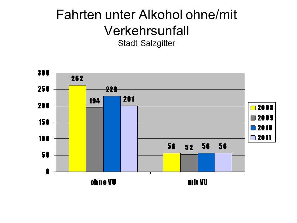 Fahrten unter Alkohol ohne/mit Verkehrsunfall -Stadt-Salzgitter-