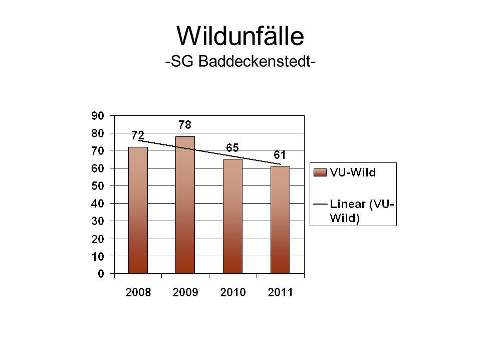 Wildunfälle -SG Baddeckenstedt-