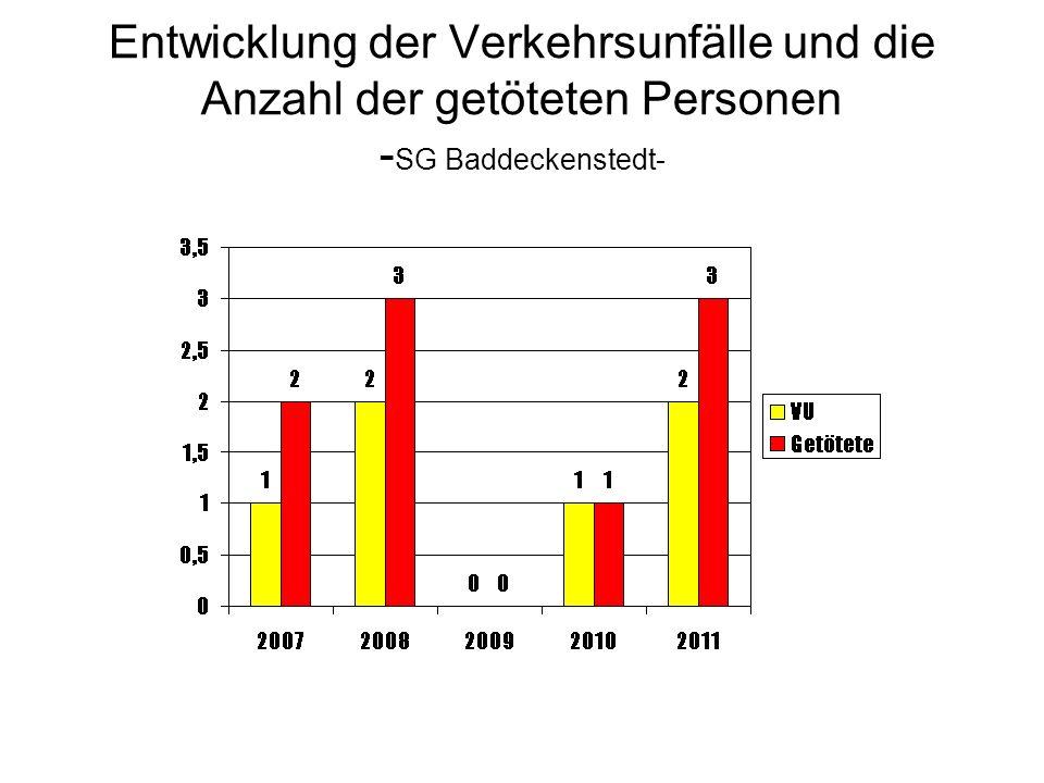 Entwicklung der Verkehrsunfälle und die Anzahl der getöteten Personen - SG Baddeckenstedt-