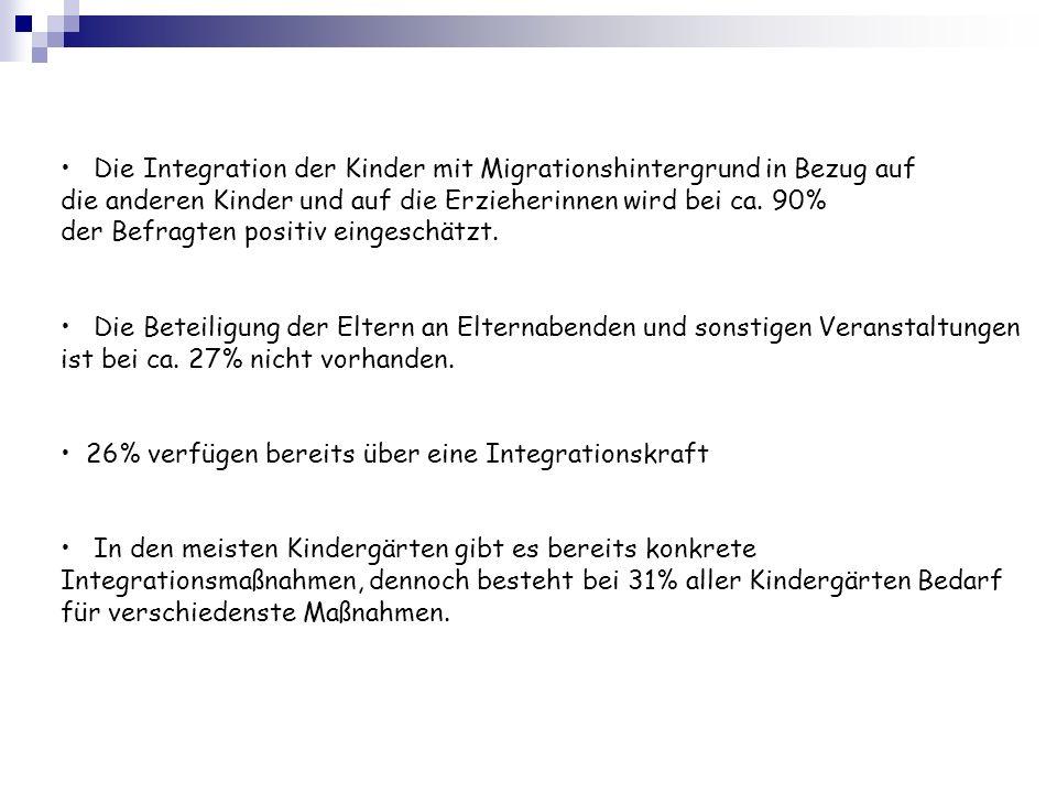 Die Integration der Kinder mit Migrationshintergrund in Bezug auf die anderen Kinder und auf die Erzieherinnen wird bei ca. 90% der Befragten positiv