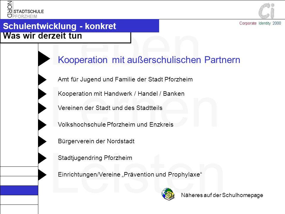 Amt für Jugend und Familie der Stadt PforzheimKooperation mit Handwerk / Handel / BankenVolkshochschule Pforzheim und EnzkreisBürgerverein der Nordsta