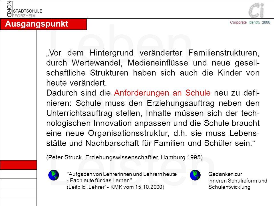 Ab Schuljahr 2001/02 Lehren und Lernen Was wir zukünftig tun Schulentwicklung - konkret Aktuelles auf der Schulhomepage Innovationen sind Pfeiler, die die Zukunft tragen.