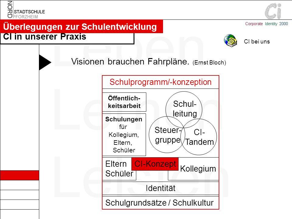 Visionen brauchen Fahrpläne. (Ernst Bloch) CI in unserer Praxis Überlegungen zur Schulentwicklung Öffentlich- keitsarbeit Schulgrundsätze / Schulkultu