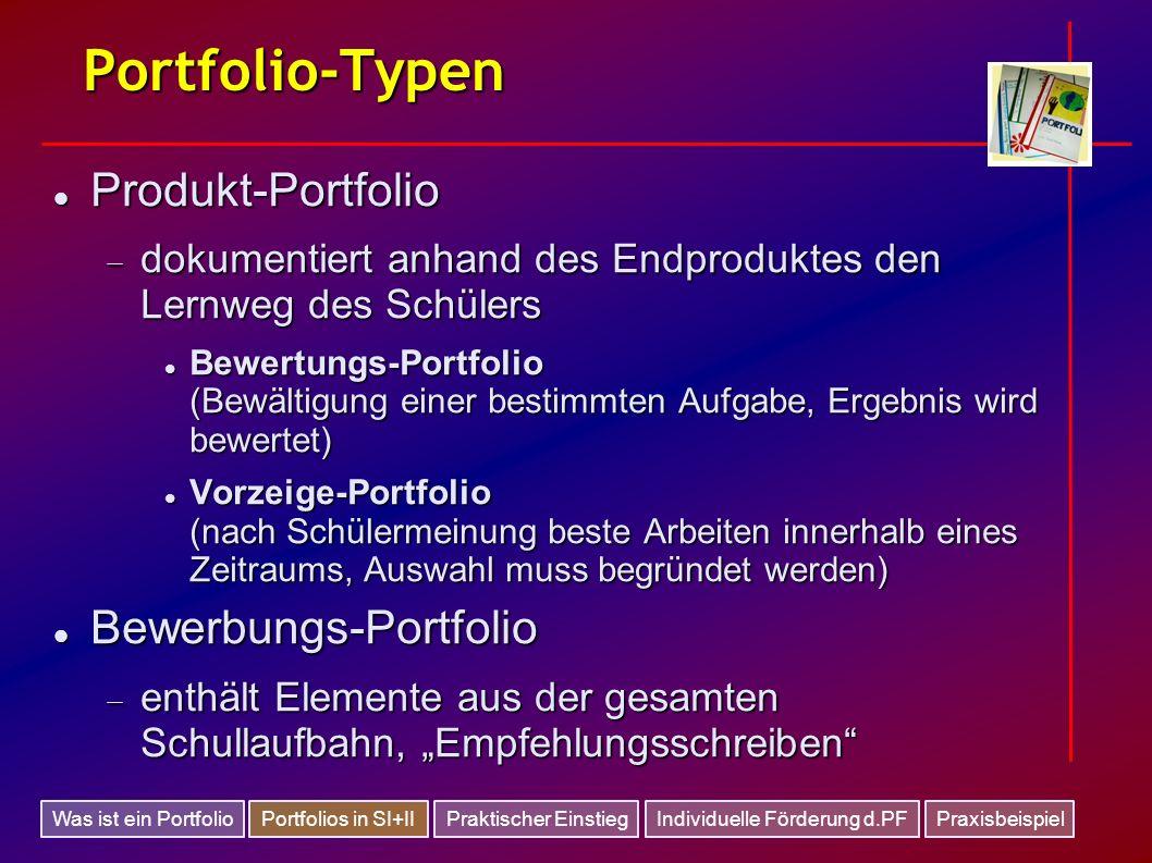 Portfolio-Typen Produkt-Portfolio Produkt-Portfolio dokumentiert anhand des Endproduktes den Lernweg des Schülers dokumentiert anhand des Endproduktes