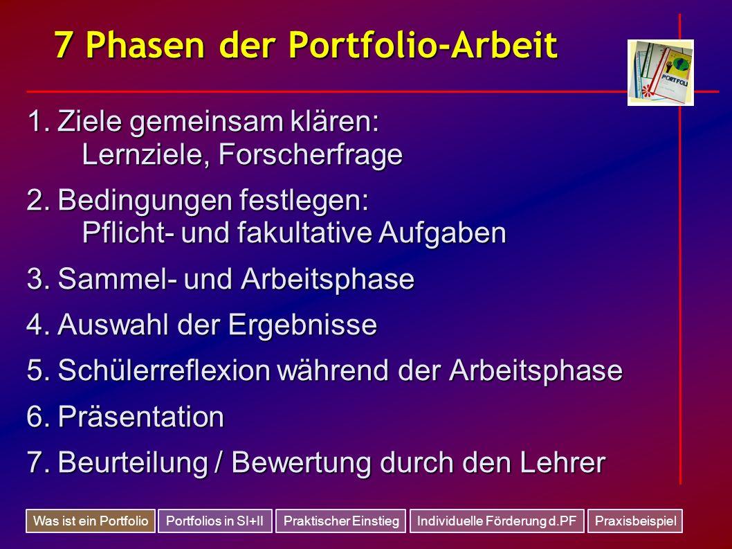 7 Phasen der Portfolio-Arbeit 1.Ziele gemeinsam klären: Lernziele, Forscherfrage 2.Bedingungen festlegen: Pflicht- und fakultative Aufgaben 3.Sammel-