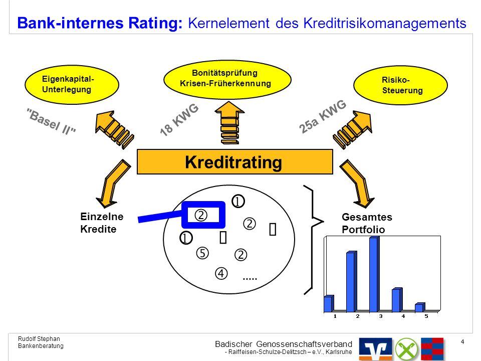 Badischer Genossenschaftsverband - Raiffeisen-Schulze-Delitzsch – e.V., Karlsruhe Rudolf Stephan Bankenberatung 4 Kreditrating Risiko- Steuerung Einze