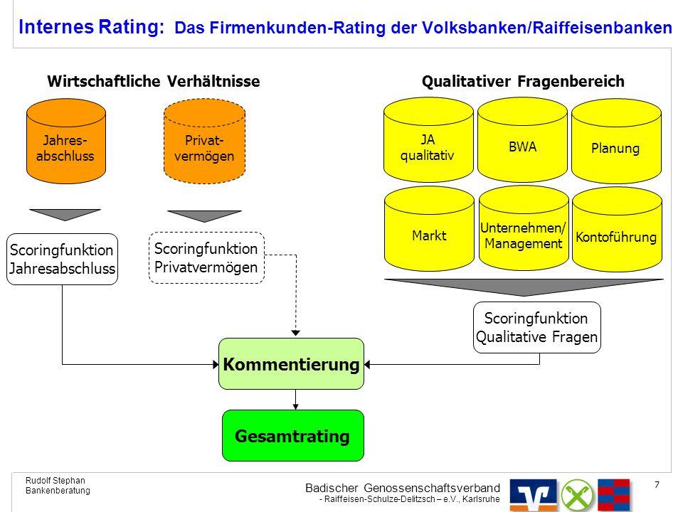 Badischer Genossenschaftsverband - Raiffeisen-Schulze-Delitzsch – e.V., Karlsruhe Rudolf Stephan Bankenberatung 7 JA qualitativ BWA Planung Markt Unte