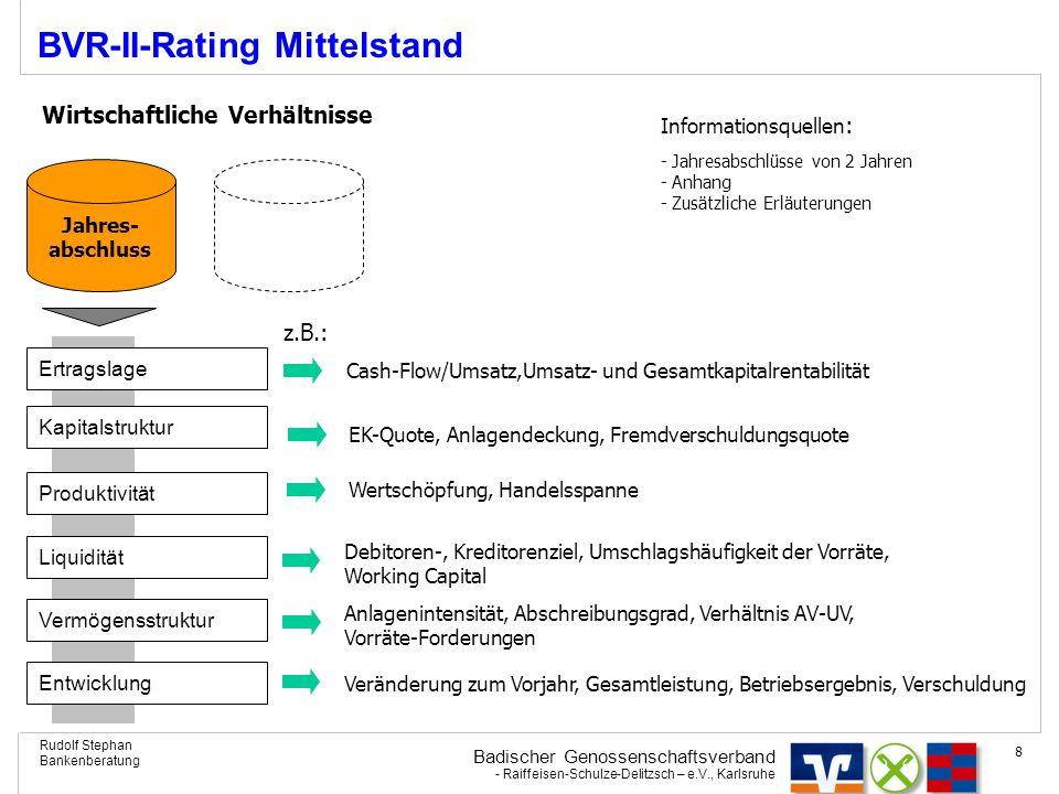 Badischer Genossenschaftsverband - Raiffeisen-Schulze-Delitzsch – e.V., Karlsruhe Rudolf Stephan Bankenberatung 8 BVR-II-Rating Mittelstand Wirtschaft