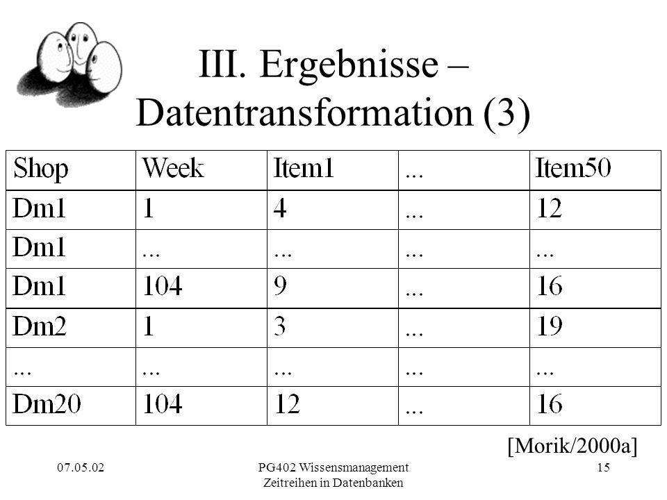 07.05.02PG402 Wissensmanagement Zeitreihen in Datenbanken 15 III.