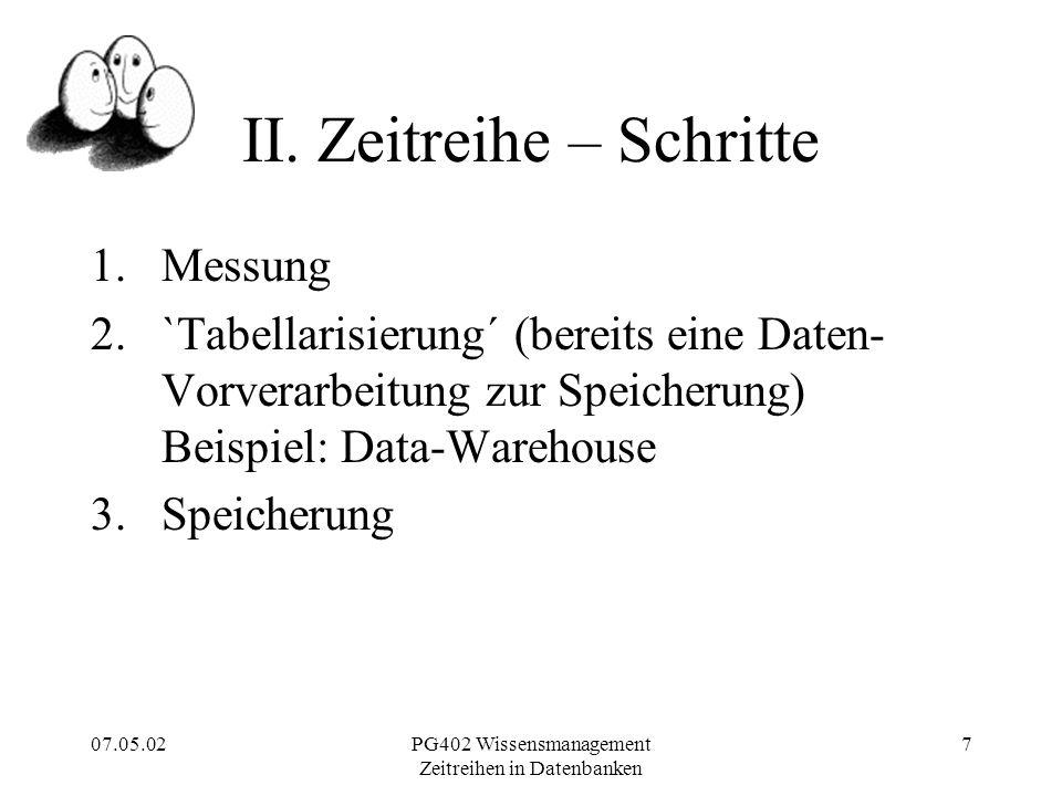 07.05.02PG402 Wissensmanagement Zeitreihen in Datenbanken 7 II.