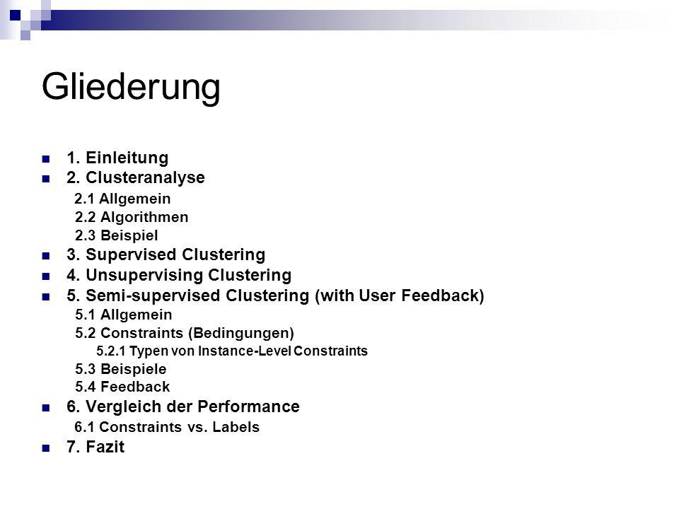 Gliederung 1. Einleitung 2. Clusteranalyse 2.1 Allgemein 2.2 Algorithmen 2.3 Beispiel 3. Supervised Clustering 4. Unsupervising Clustering 5. Semi-sup